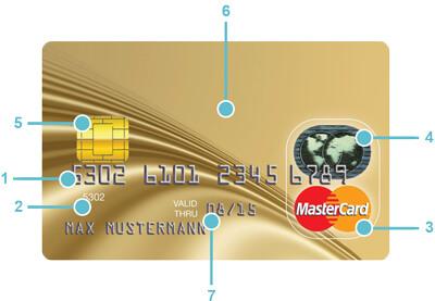 kartenprüfnummer kreditkarte